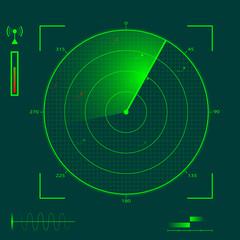 Radar localization