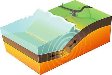 Tsunami (divergent plate boundary)