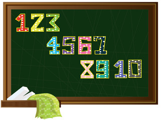 Numbers at the blackboard