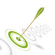 Arrow hitting the center of a green target - risk