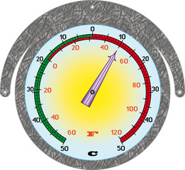 street thermometer under the white background