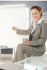 Businesswoman presenting over whiteboard