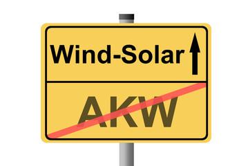 Wind-Solar statt AKW