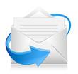 Mail Dokument