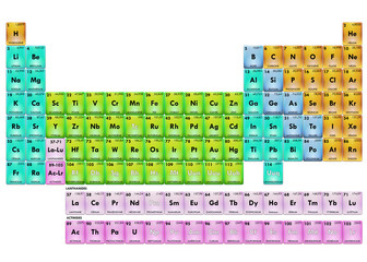 Periodic Table of Elements fr couleur