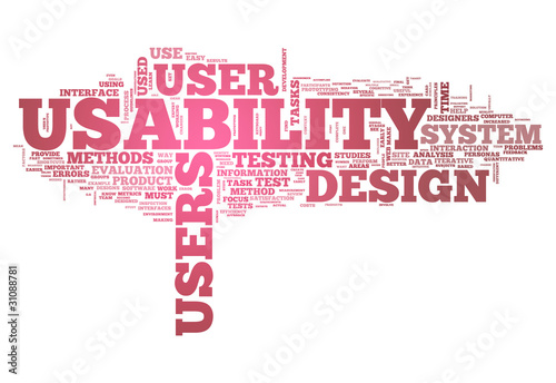 "Word Cloud ""Usability"""