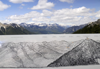 Map at the top of Sulphur Mountain in Alberta Canada