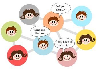 Netzwerk Kinder, Sprechblasen