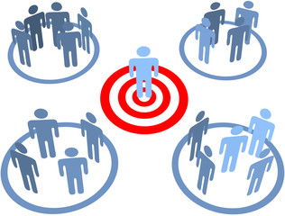Aim at targeted people in target markets