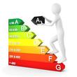 Personnage diagnostic de performance énergétique