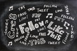 Social Media jargon and acronyms on a blackboard