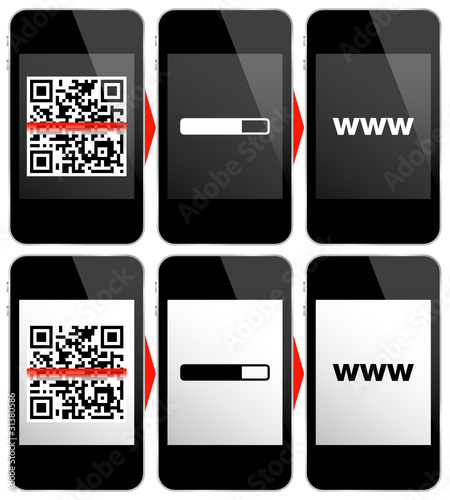 Smartphone QRCode Connecting To www