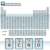 Glass Block Periodic Table of Elements poster