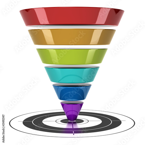 Entonnoir de conversion, Marketing  convertion funnel