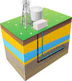 Drilling Shale Gas (horizontal and hydraulic fracturing) poster