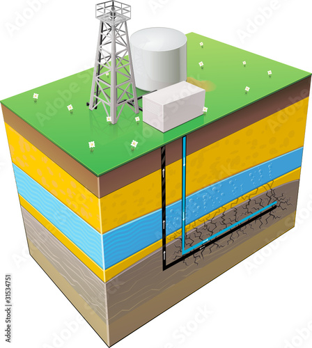 Drilling Shale Gas (Hydraulic fracturing and water pollution)