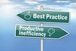 """Signpost """"Best Practice vs. Productive Inefficiency"""""""