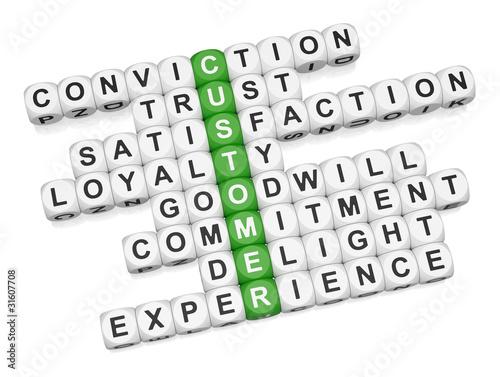 Customer positive experience