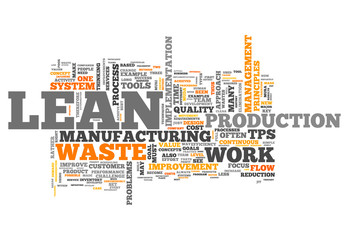 "Word Cloud ""Lean Manufacturing"""