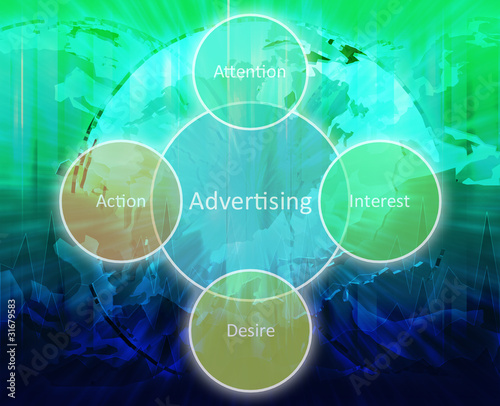 Advertising business diagram