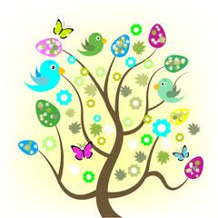 Spring vector tree