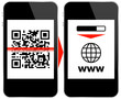 Smartphone QRCode Scan Connecting To www