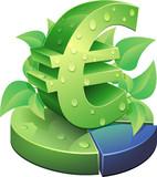 Statistiques sur la finance durable et responsable (euro) poster