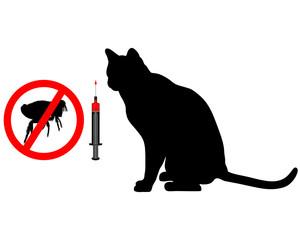 Katze Floh Impfung