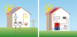 Prinzip Solarthermie und Photovoltaik