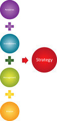Strategy stakeholders business diagram