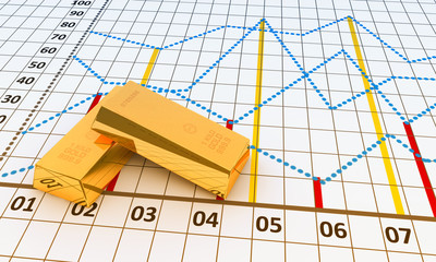 Two gold bars with a linear graph