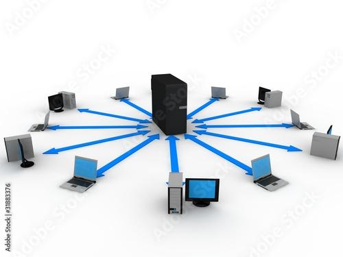 Server concept