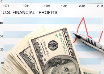u.s. financial profits