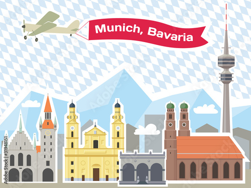 Munich Skyline, most popular tourist attractions