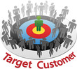 Marketing to Best customer target market