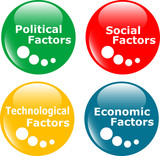 colored web button PEST analysis concept poster