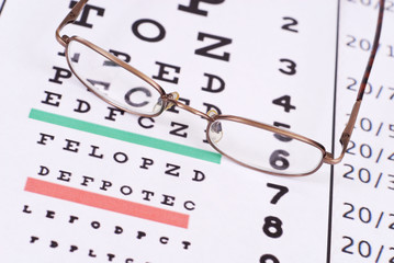 Reading Glasses on Eye Exam