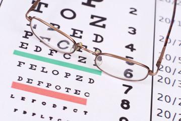 Reading Glasses on Eye Exam