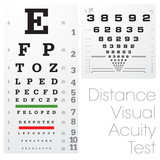 Distance Visual Acuity Test poster