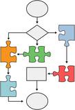 Flowchart puzzle process management solution chart poster