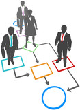 Business people solutions process management flowchart poster