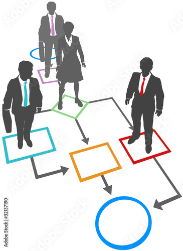 Business people solutions process management flowchart