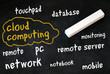 cloud computing words on black chalkboard
