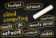 Cloud Computing Konzept