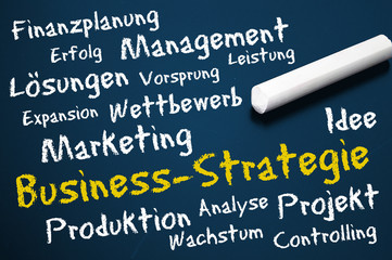 Tafel mit Business-Strategie