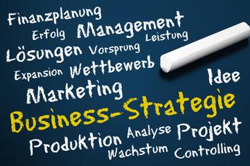 Tafel mit Business-Strategie