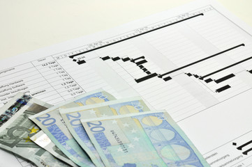 Prpjektkosten - Projektbudget