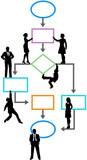 Process management business programmer on flowchart poster