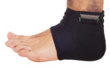 Ankle sprain support poster