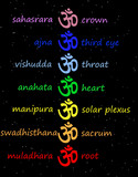 Colored om / aum in chakra column poster